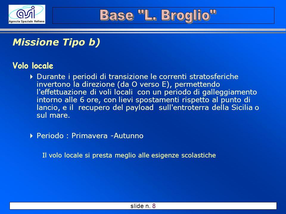 slide n. 8 Missione Tipo b) Volo locale Durante i periodi di transizione le correnti stratosferiche invertono la direzione (da O verso E), permettendo