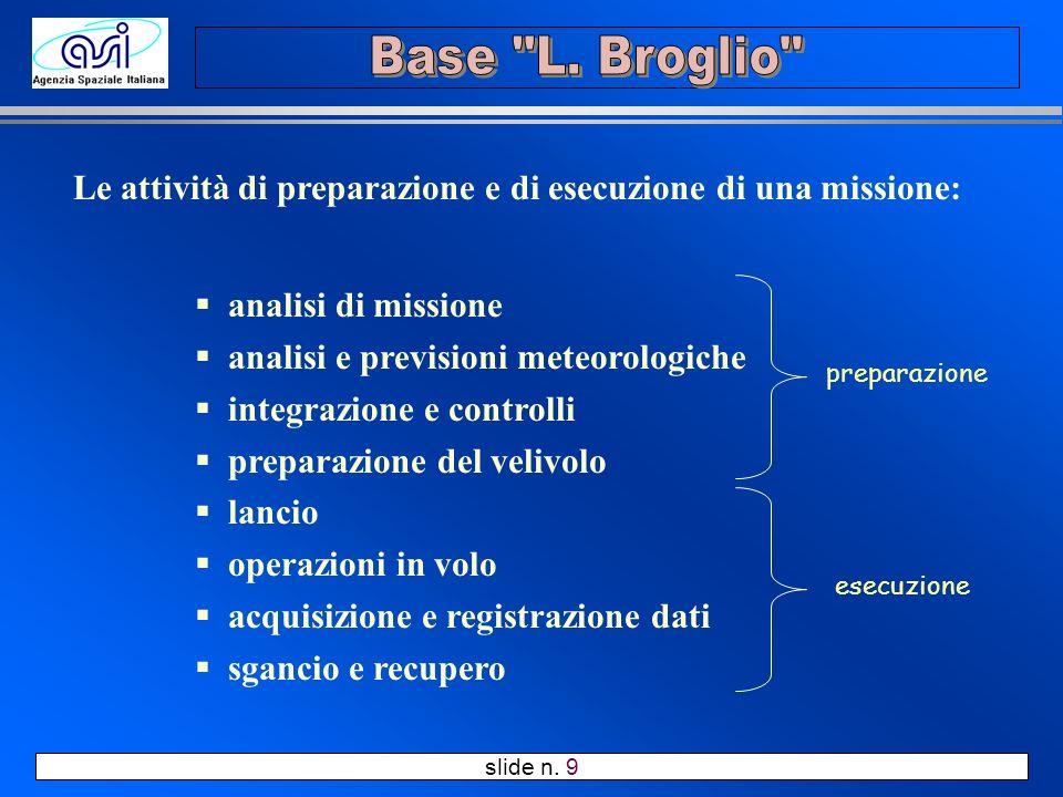 slide n. 9 Le attività di preparazione e di esecuzione di una missione: analisi di missione analisi e previsioni meteorologiche integrazione e control