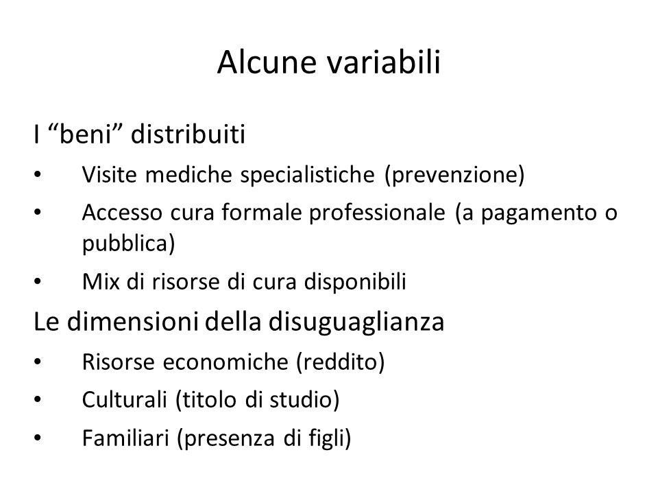 Alcune variabili I beni distribuiti Visite mediche specialistiche (prevenzione) Accesso cura formale professionale (a pagamento o pubblica) Mix di ris