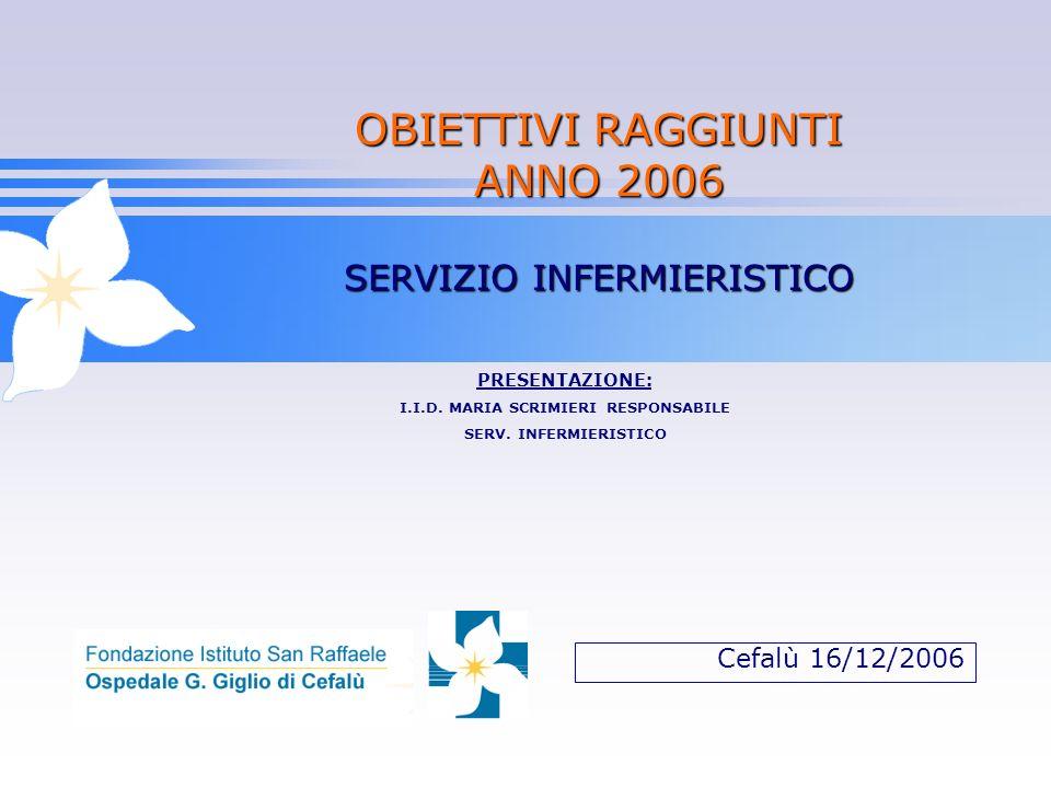 Cefalù 16/12/2006 OBIETTIVI RAGGIUNTI ANNO 2006 SERVIZIO INFERMIERISTICO PRESENTAZIONE: I.I.D.