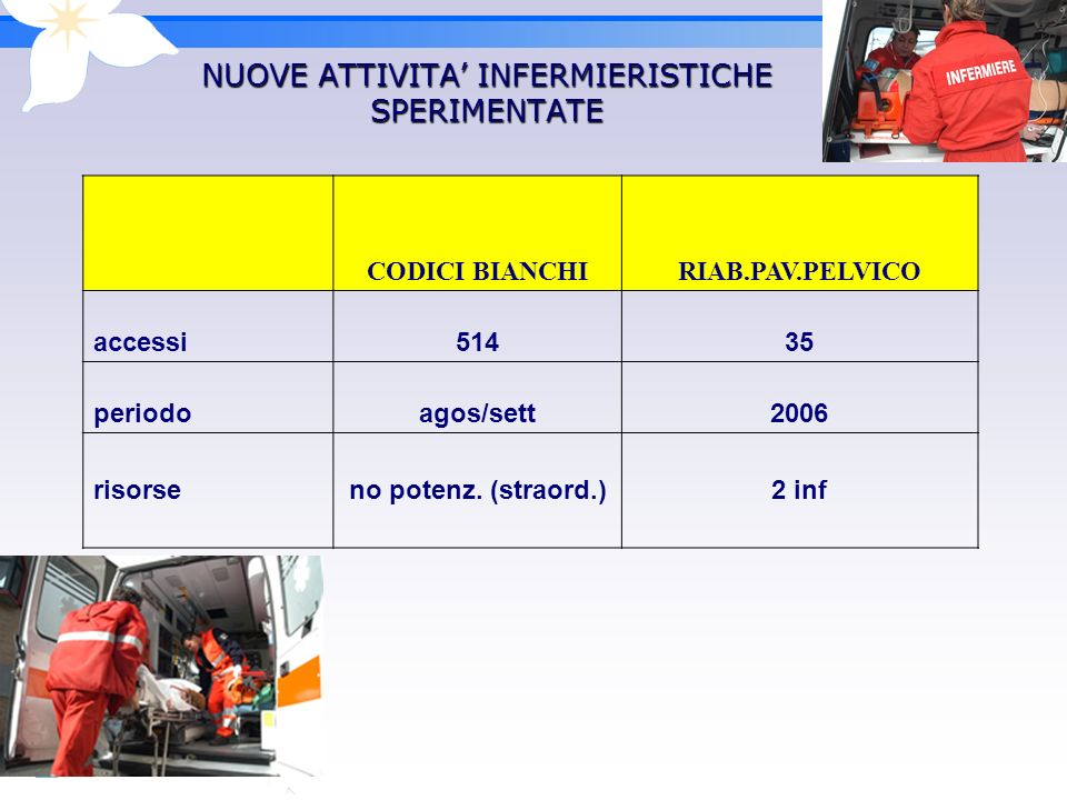 NUOVE ATTIVITA INFERMIERISTICHE SPERIMENTATE CODICI BIANCHIRIAB.PAV.PELVICO accessi51435 periodoagos/sett2006 risorseno potenz.