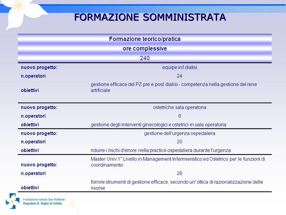 PROGETTO: EQUIPE DI EMERGENZA Prossima presentazione procedura di emergenza Attori principali: medico anestesista – infermiere T.I.P.O.