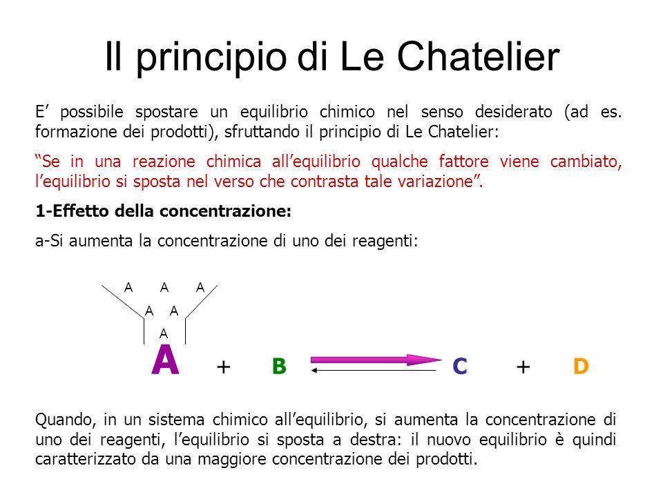 Il principio di Le Chatelier E possibile spostare un equilibrio chimico nel senso desiderato (ad es. formazione dei prodotti), sfruttando il principio