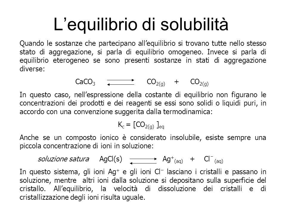Lequilibrio di solubilità Quando le sostanze che partecipano allequilibrio si trovano tutte nello stesso stato di aggregazione, si parla di equilibrio
