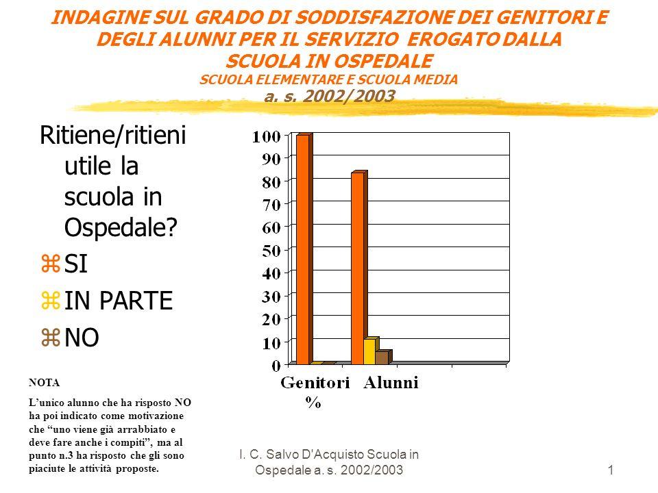 I.C. Salvo D Acquisto Scuola in Ospedale a. s. 2002/20032.