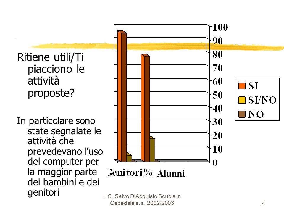 I.C. Salvo D Acquisto Scuola in Ospedale a. s. 2002/20035.