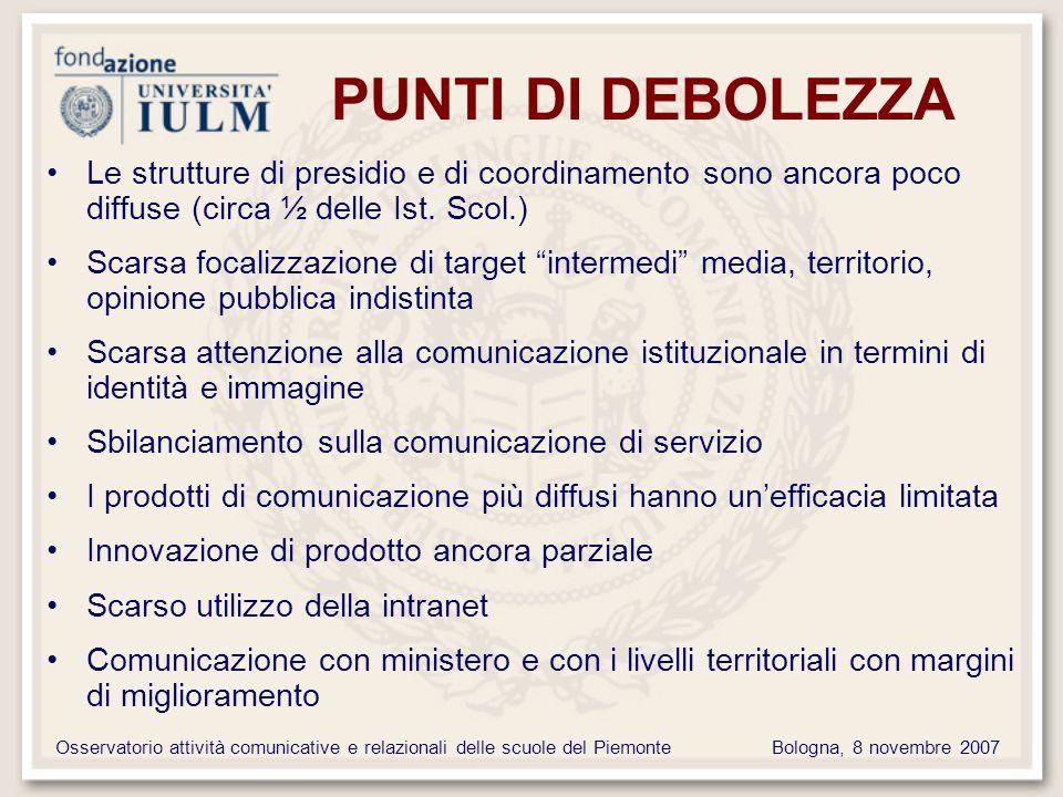 Osservatorio attività comunicative e relazionali delle scuole del PiemonteBologna, 8 novembre 2007 PUNTI DI DEBOLEZZA Le strutture di presidio e di coordinamento sono ancora poco diffuse (circa ½ delle Ist.