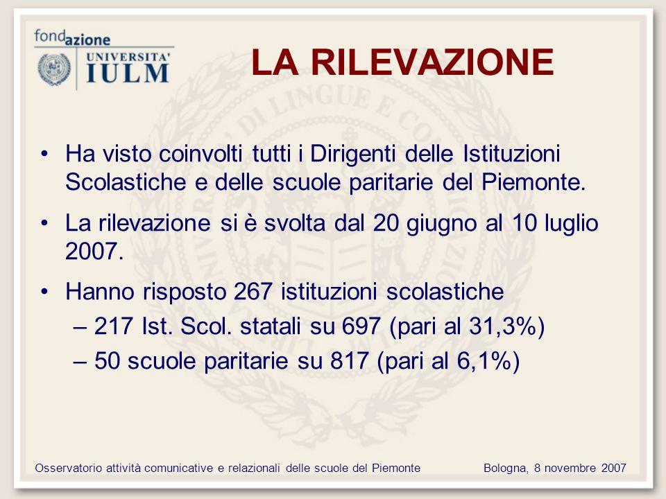 Osservatorio attività comunicative e relazionali delle scuole del PiemonteBologna, 8 novembre 2007 LA RILEVAZIONE Ha visto coinvolti tutti i Dirigenti delle Istituzioni Scolastiche e delle scuole paritarie del Piemonte.