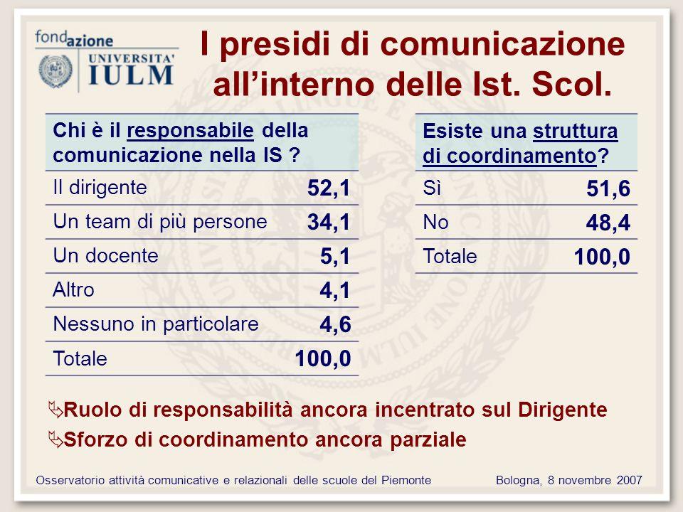 Osservatorio attività comunicative e relazionali delle scuole del PiemonteBologna, 8 novembre 2007 I presidi di comunicazione allinterno delle Ist.