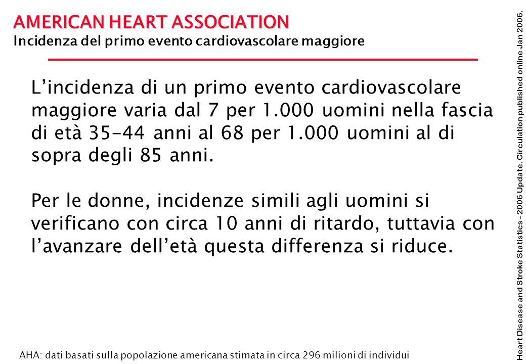 Heart Disease and Stroke Statistics - 2006 Update.