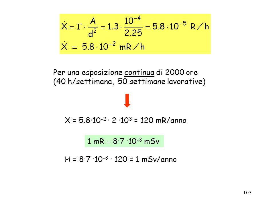 103 Per una esposizione continua di 2000 ore (40 h/settimana, 50 settimane lavorative) X = 5.8·10 -2 · 2 ·10 3 = 120 mR/anno 1 mR 8·7 ·10 -3 mSv H = 8