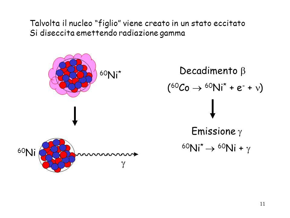 11 Talvolta il nucleo figlio viene creato in un stato eccitato Si diseccita emettendo radiazione gamma ( 60 Co 60 Ni * + e - + ) Decadimento 60 Ni * E