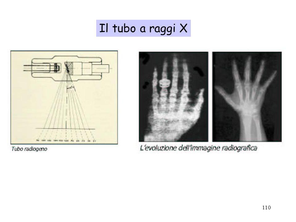 110 Il tubo a raggi X