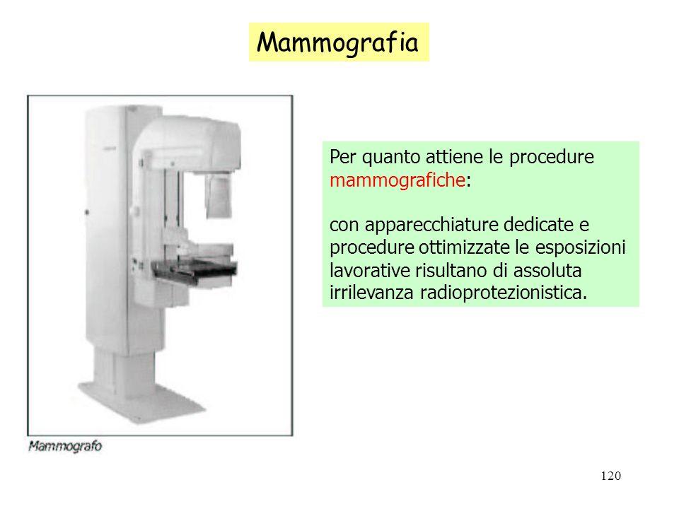 120 Per quanto attiene le procedure mammografiche: con apparecchiature dedicate e procedure ottimizzate le esposizioni lavorative risultano di assolut