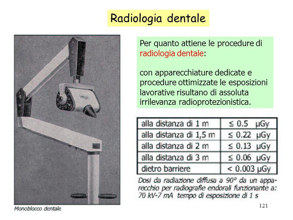 121 Radiologia dentale Per quanto attiene le procedure di radiologia dentale: con apparecchiature dedicate e procedure ottimizzate le esposizioni lavo