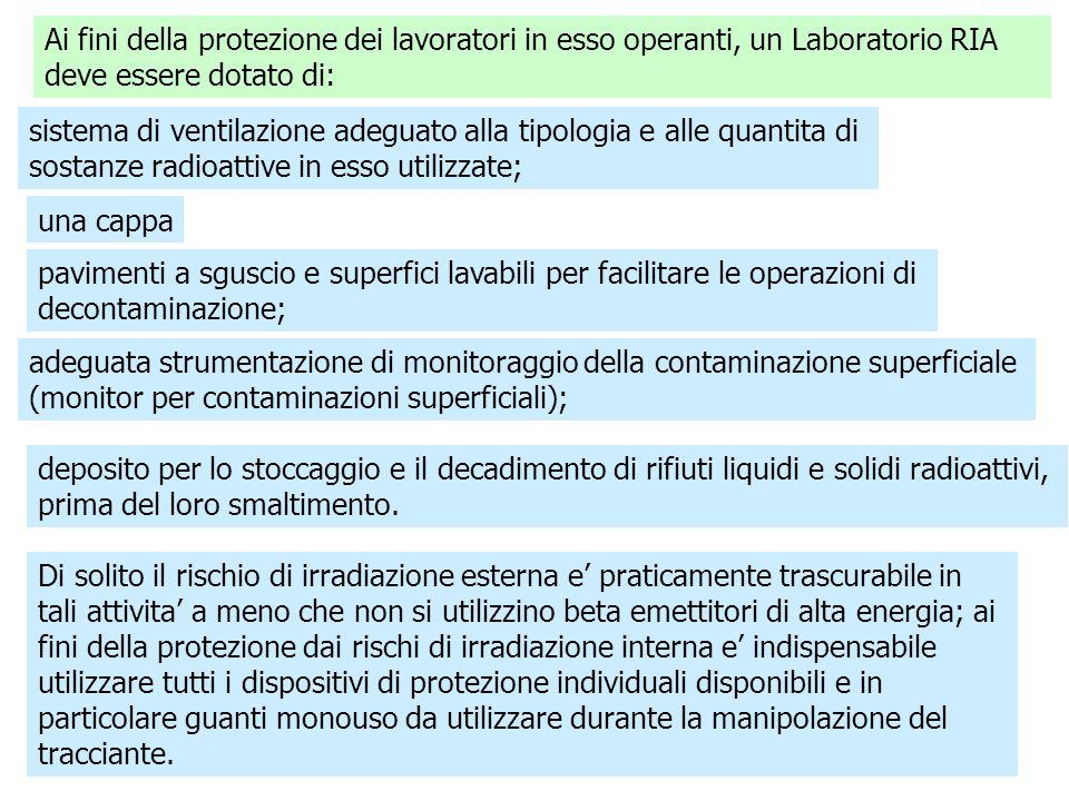 124 Ai fini della protezione dei lavoratori in esso operanti, un Laboratorio RIA deve essere dotato di: Di solito il rischio di irradiazione esterna e