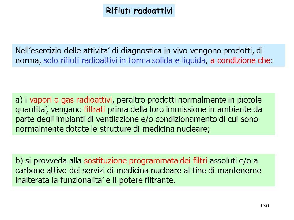 130 Rifiuti radoattivi Nellesercizio delle attivita di diagnostica in vivo vengono prodotti, di norma, solo rifiuti radioattivi in forma solida e liqu