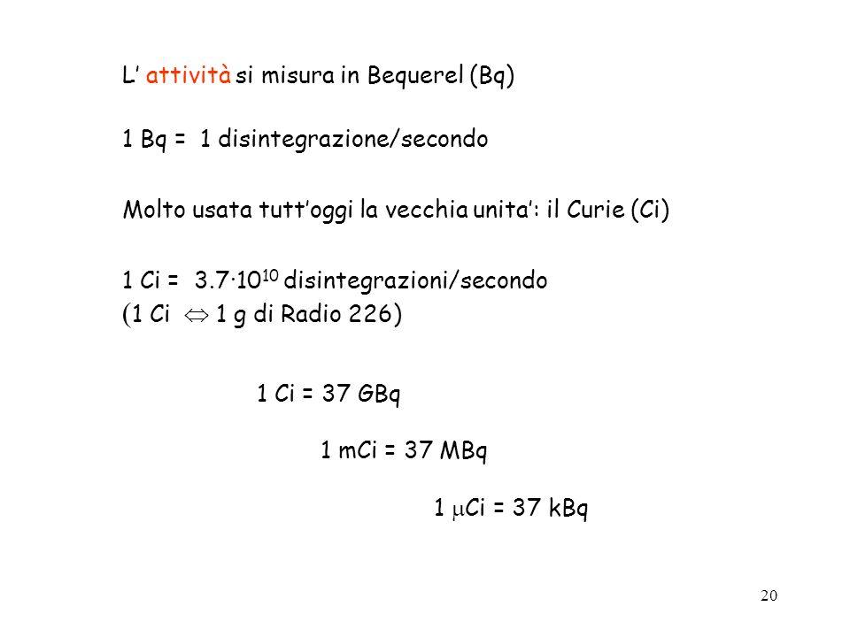 20 L attività si misura in Bequerel (Bq) 1 Bq = 1 disintegrazione/secondo Molto usata tuttoggi la vecchia unita: il Curie (Ci) 1 Ci = 3.7·10 10 disint