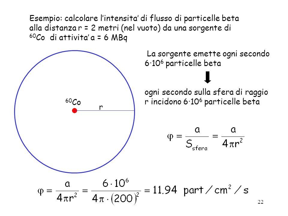 22 Esempio: calcolare lintensita di flusso di particelle beta alla distanza r = 2 metri (nel vuoto) da una sorgente di 60 Co di attivita a = 6 MBq r 6