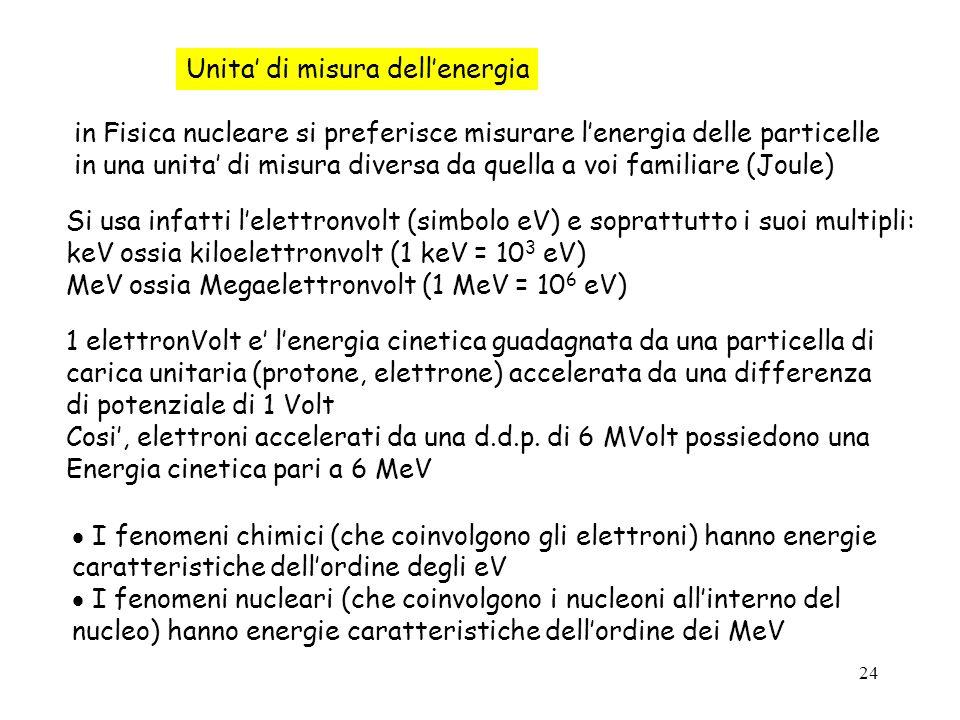 24 Unita di misura dellenergia in Fisica nucleare si preferisce misurare lenergia delle particelle in una unita di misura diversa da quella a voi fami
