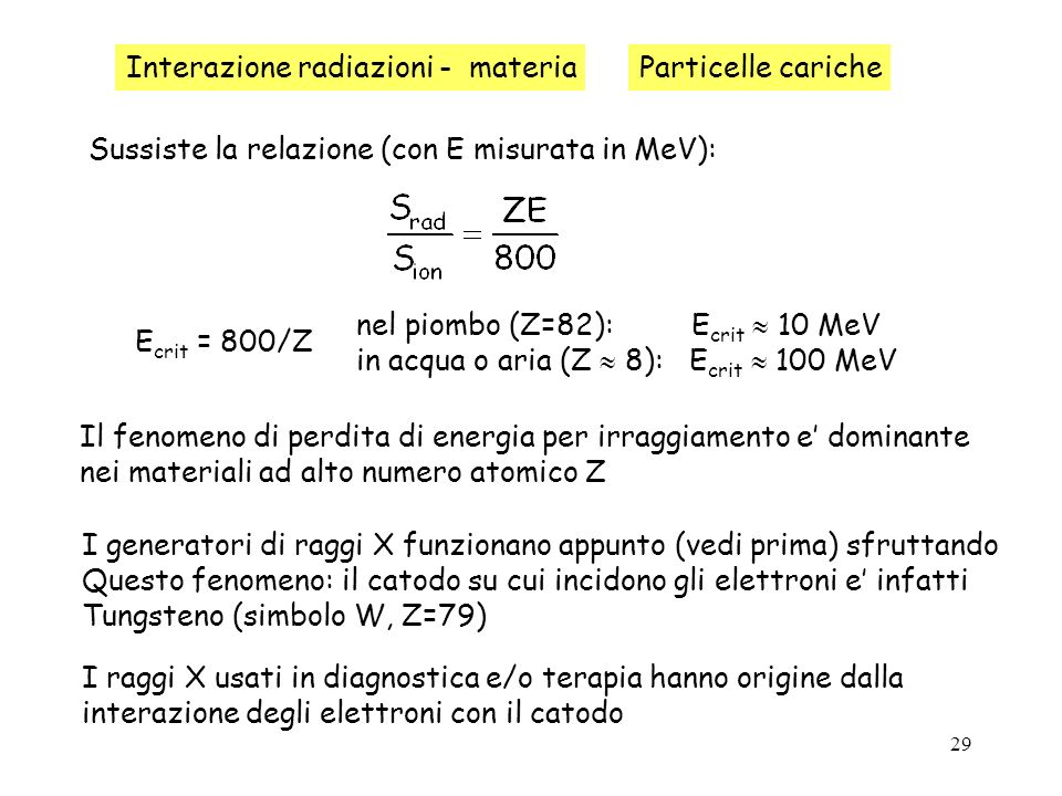 29 Interazione radiazioni - materiaParticelle cariche E crit = 800/Z nel piombo (Z=82): E crit 10 MeV in acqua o aria (Z 8): E crit 100 MeV Sussiste l