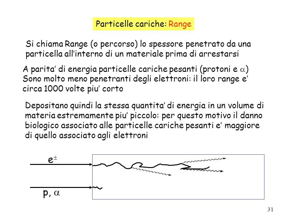 31 Particelle cariche: Range Si chiama Range (o percorso) lo spessore penetrato da una particella allinterno di un materiale prima di arrestarsi A par