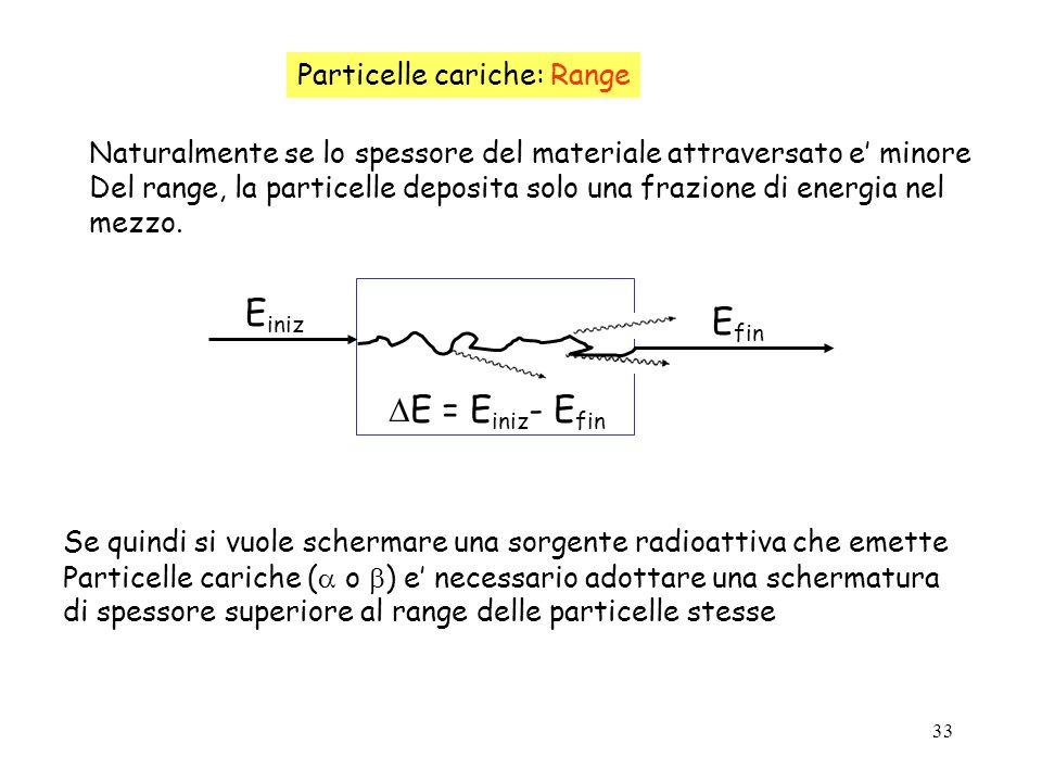 33 Particelle cariche: Range Naturalmente se lo spessore del materiale attraversato e minore Del range, la particelle deposita solo una frazione di en