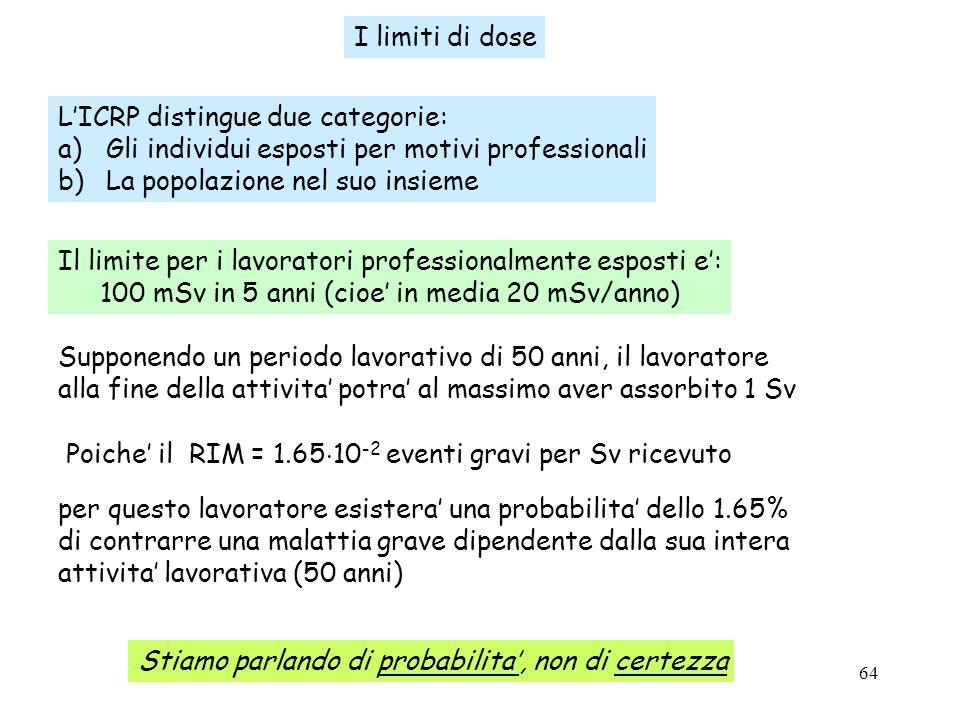 64 Il limite per i lavoratori professionalmente esposti e: 100 mSv in 5 anni (cioe in media 20 mSv/anno) Supponendo un periodo lavorativo di 50 anni,