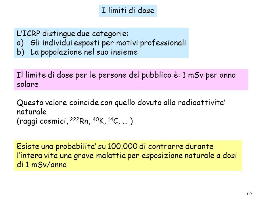 65 I limiti di dose LICRP distingue due categorie: a)Gli individui esposti per motivi professionali b)La popolazione nel suo insieme Questo valore coi