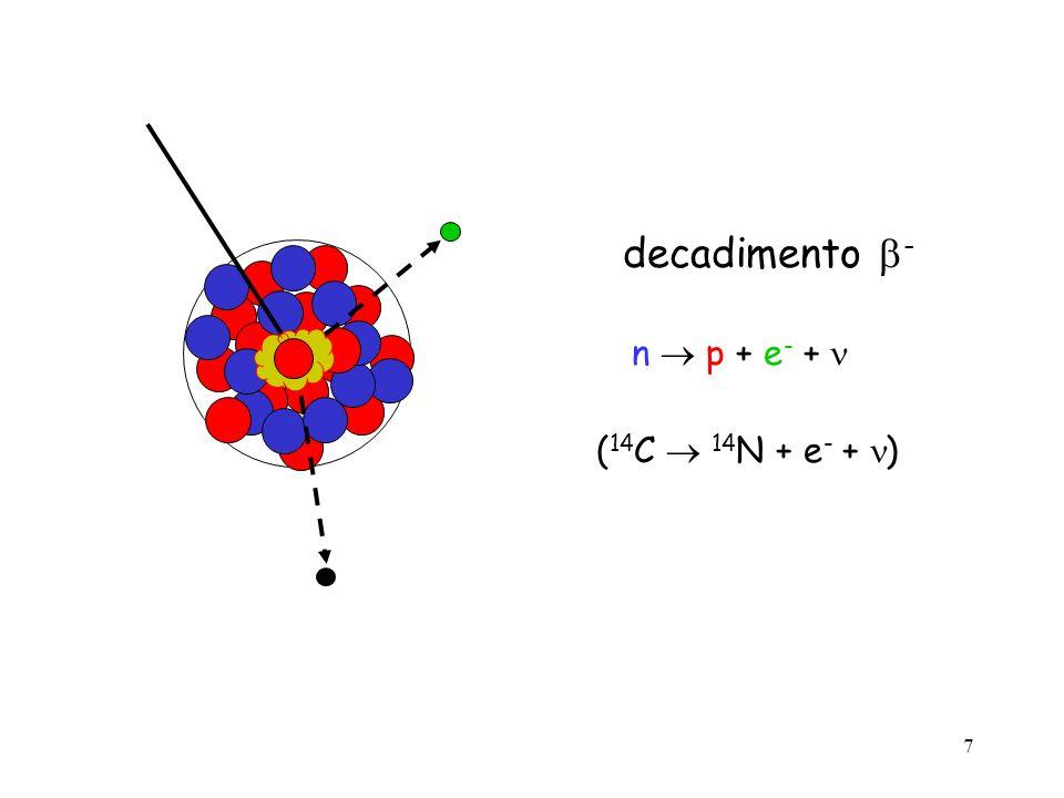 38 spessore N = 1/ = libero cammino medio Piombo Calcestruzzo Z 5 (fotoelettrico) probab.