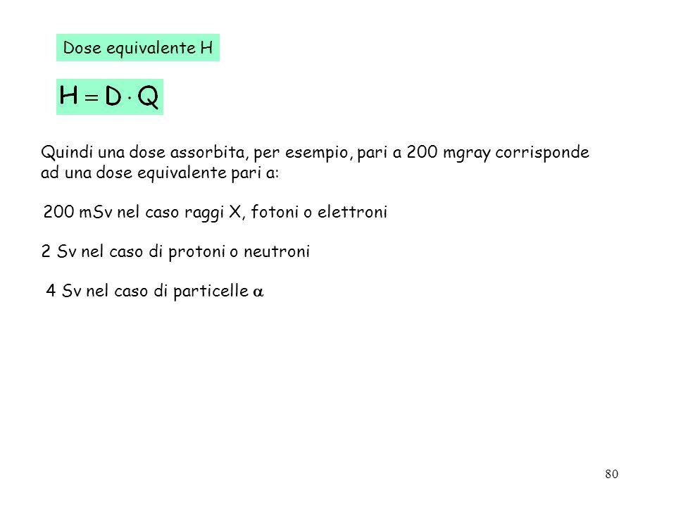 80 Dose equivalente H Quindi una dose assorbita, per esempio, pari a 200 mgray corrisponde ad una dose equivalente pari a: 200 mSv nel caso raggi X, f