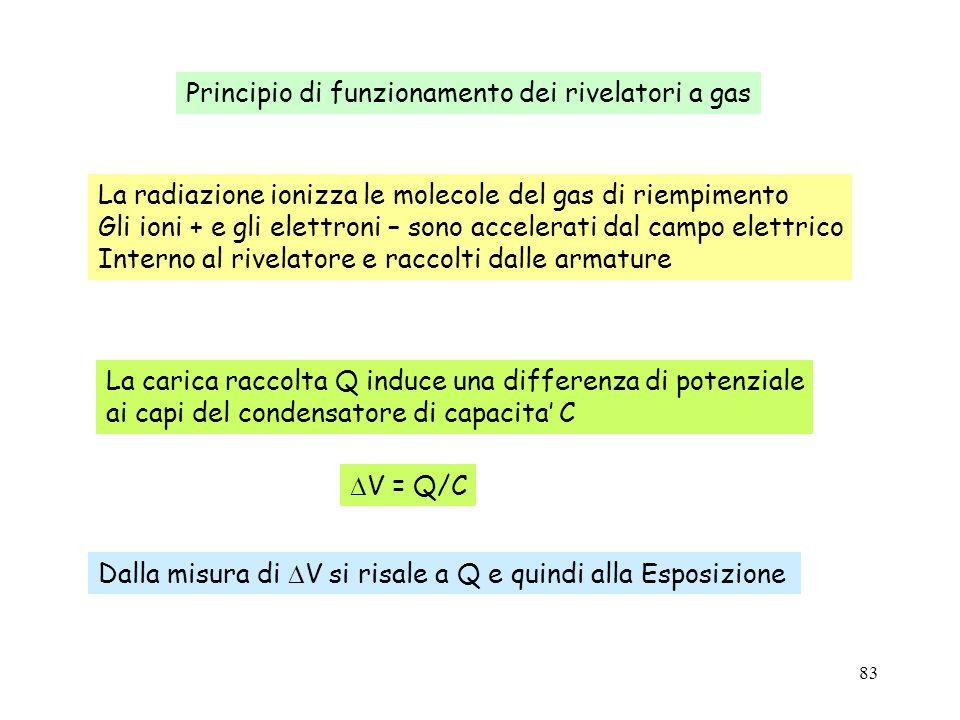 83 Principio di funzionamento dei rivelatori a gas La radiazione ionizza le molecole del gas di riempimento Gli ioni + e gli elettroni – sono accelera