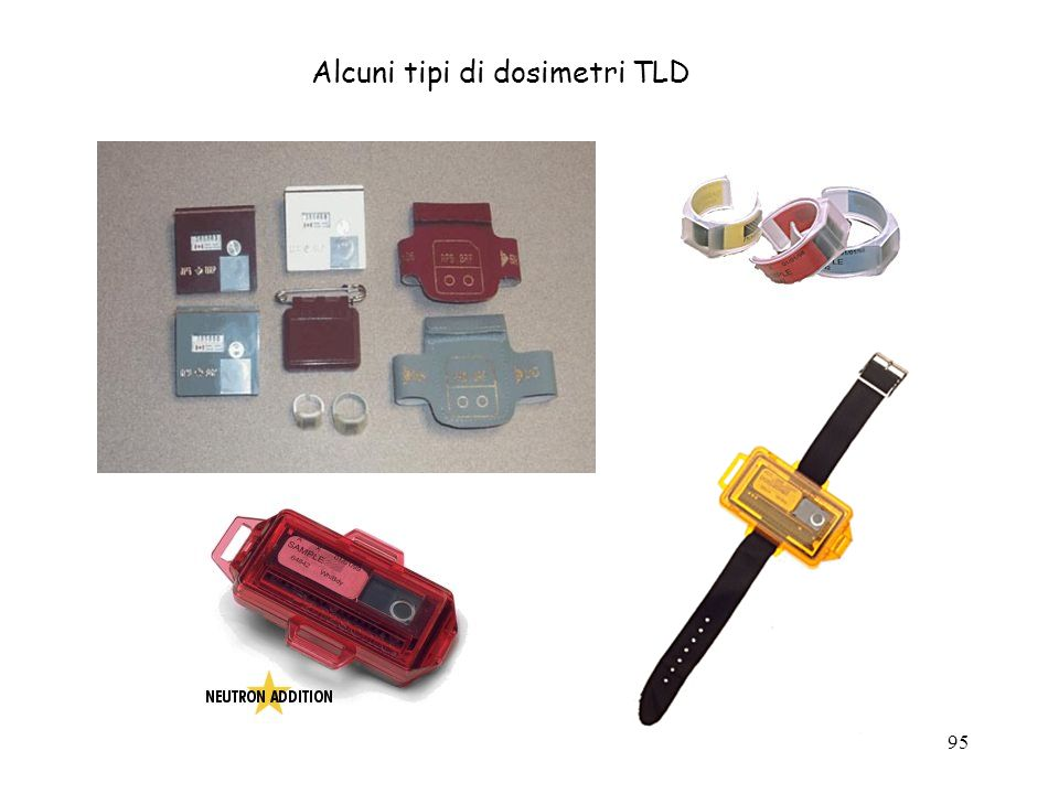 95 Alcuni tipi di dosimetri TLD