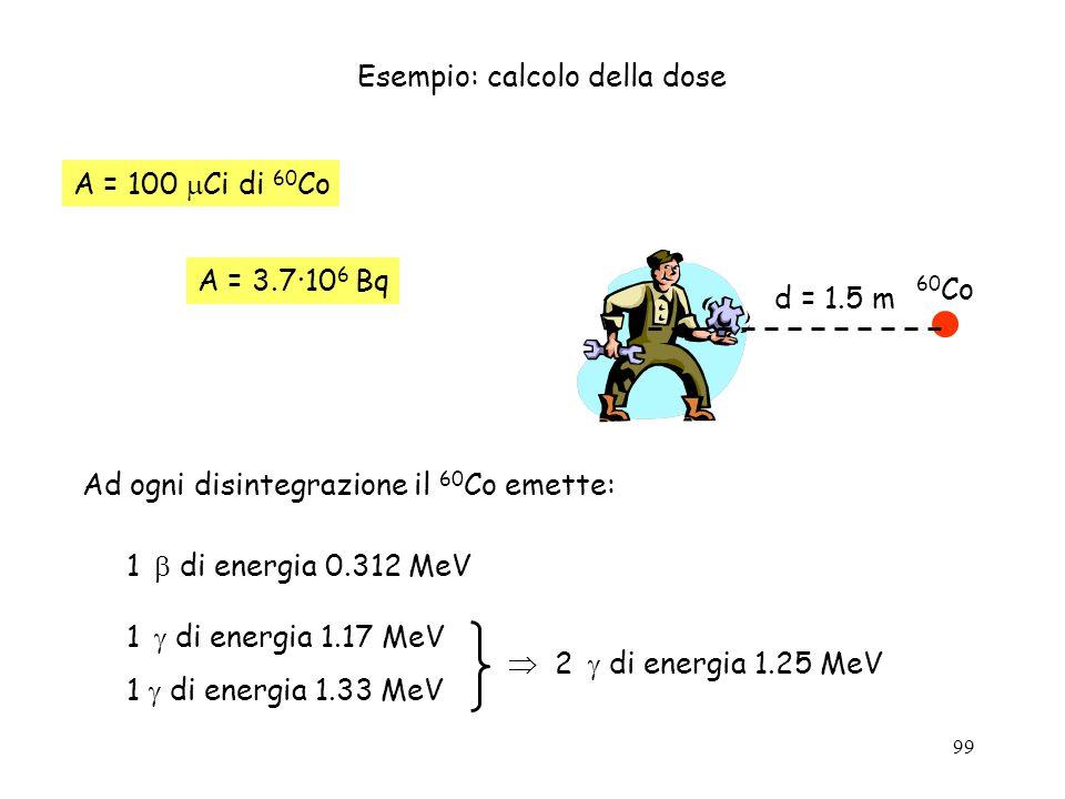 99 Esempio: calcolo della dose A = 100 Ci di 60 Co d = 1.5 m 60 Co A = 3.7·10 6 Bq Ad ogni disintegrazione il 60 Co emette: 1 di energia 0.312 MeV 1 d