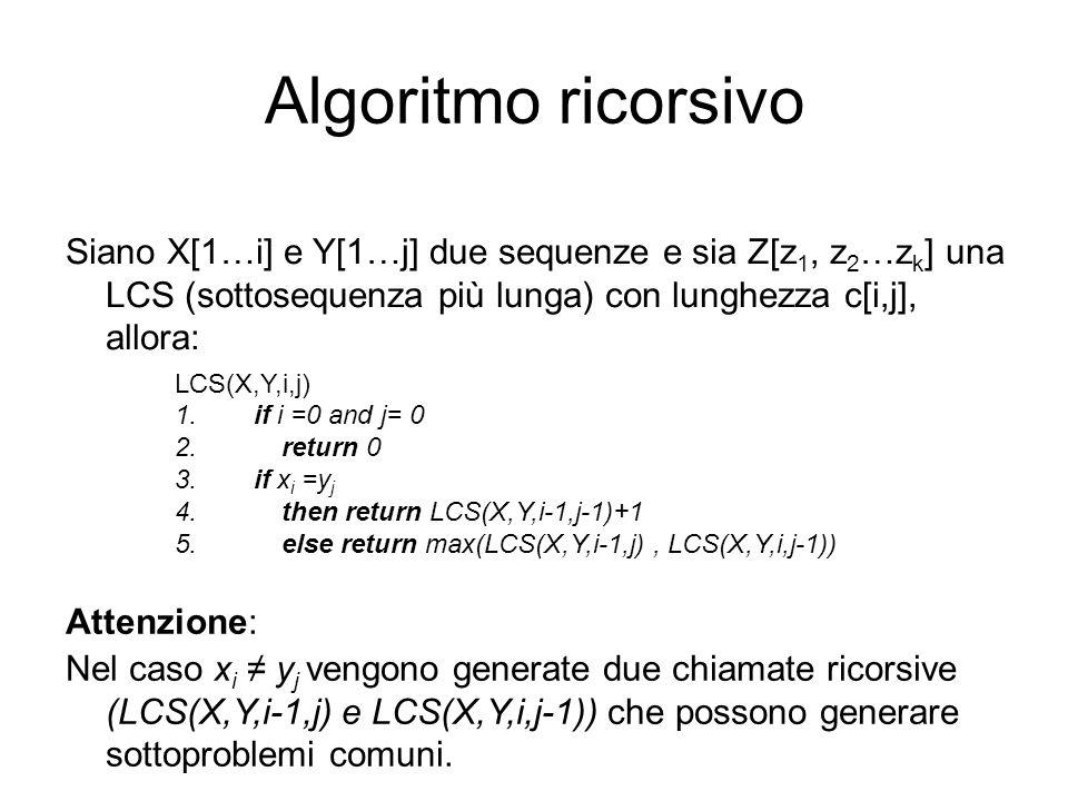 Algoritmo ricorsivo Siano X[1…i] e Y[1…j] due sequenze e sia Z[z 1, z 2 …z k ] una LCS (sottosequenza più lunga) con lunghezza c[i,j], allora: LCS(X,Y