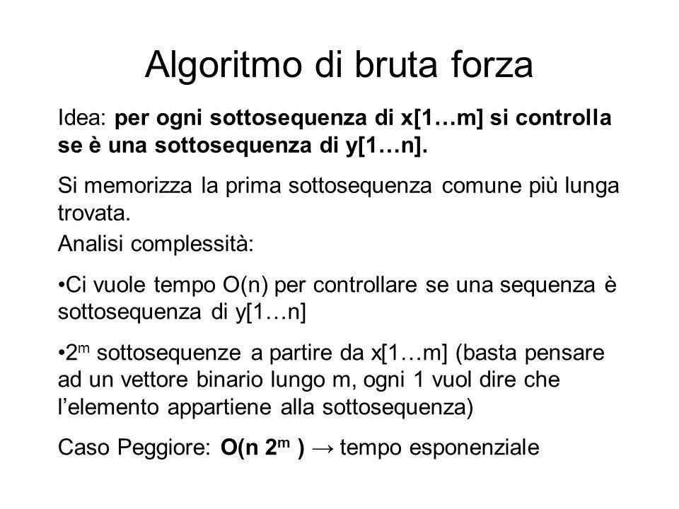 Algoritmo di bruta forza Idea: per ogni sottosequenza di x[1…m] si controlla se è una sottosequenza di y[1…n]. Si memorizza la prima sottosequenza com