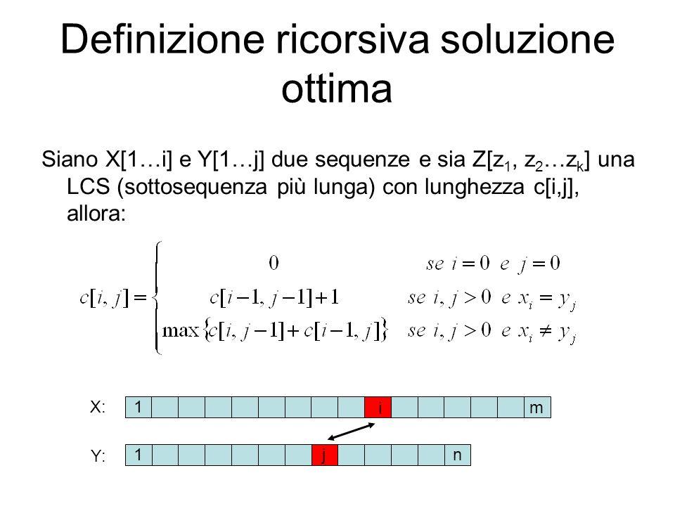 Algoritmo ricorsivo Siano X[1…i] e Y[1…j] due sequenze e sia Z[z 1, z 2 …z k ] una LCS (sottosequenza più lunga) con lunghezza c[i,j], allora: LCS(X,Y,i,j) 1.
