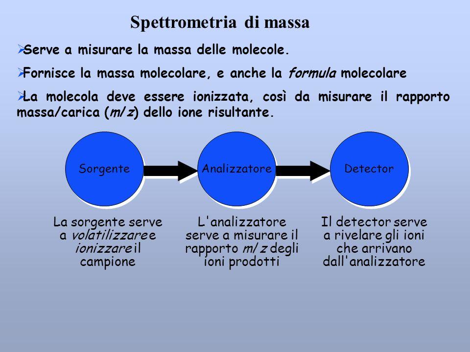 Spettrometria di massa Serve a misurare la massa delle molecole. Fornisce la massa molecolare, e anche la formula molecolare La molecola deve essere i