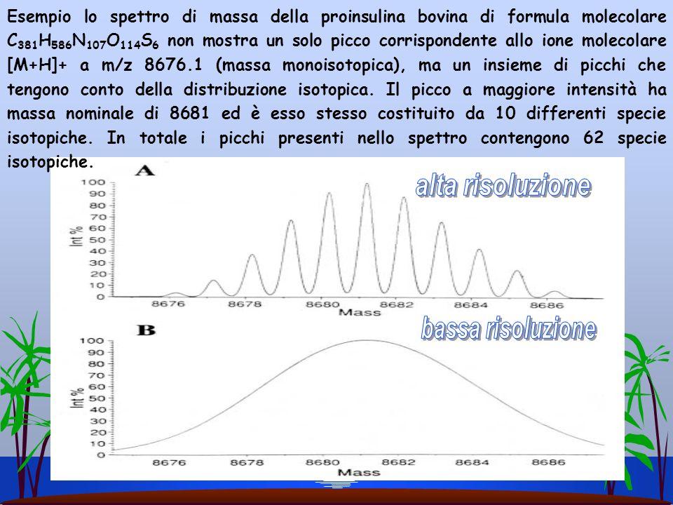 Esempio lo spettro di massa della proinsulina bovina di formula molecolare C 381 H 586 N 107 O 114 S 6 non mostra un solo picco corrispondente allo io