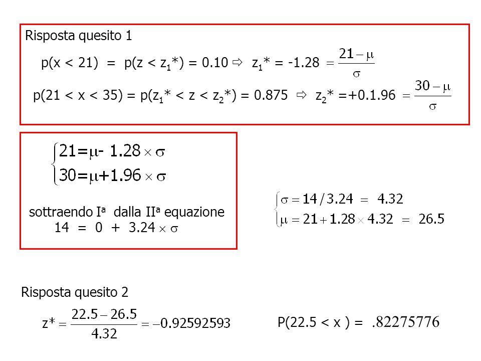 p(x < 21) = p(z < z 1 *) = 0.10 z 1 * = -1.28 p(21 < x < 35) = p(z 1 * < z < z 2 *) = 0.875 z 2 * =+0.1.96 sottraendo I a dalla II a equazione 14 = 0
