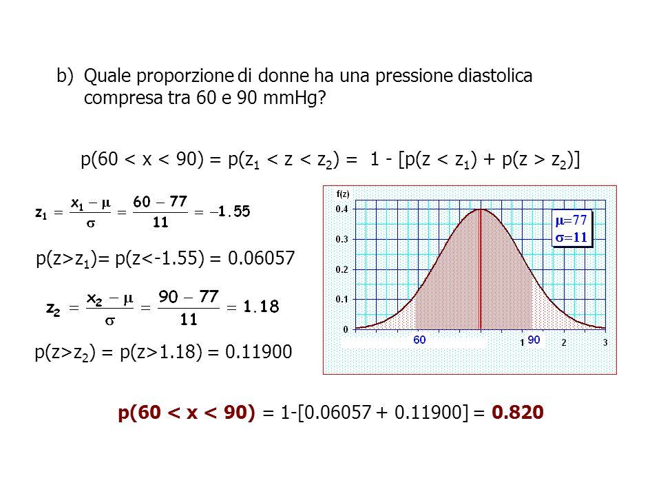 b) Quale proporzione di donne ha una pressione diastolica compresa tra 60 e 90 mmHg? p(60 z 2 )] p(z>z 1 )= p(z<-1.55) = 0.06057 p(z>z 2 ) = p(z>1.18)