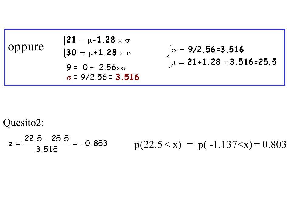 oppure 9 = 0 + 2.56 = 9/2.56 = 3.516 Quesito2: p(22.5 < x) = p( -1.137<x) = 0.803