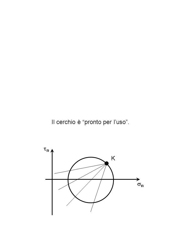 n n z xz z x x zx xz NB, per la sola costruzione del cerchio – ma NON del polo – se avessi sbagliato il segno delle, mettendone comunque una positiva e una negativa, il risultato sarebbe stato identico.