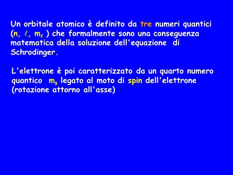 Un orbitale atomico è definito da tre numeri quantici (n,, m ) che formalmente sono una conseguenza matematica della soluzione dell'equazione di Schro