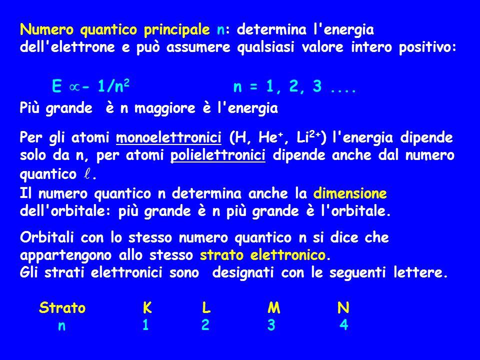 Numero quantico principale n: determina l'energia dell'elettrone e può assumere qualsiasi valore intero positivo: E - 1/n 2 n = 1, 2, 3.... Più grande