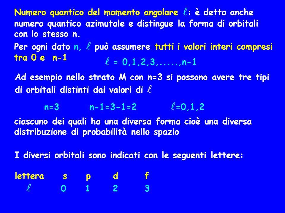 Numero quantico del momento angolare : è detto anche numero quantico azimutale e distingue la forma di orbitali con lo stesso n. Per ogni dato n, può