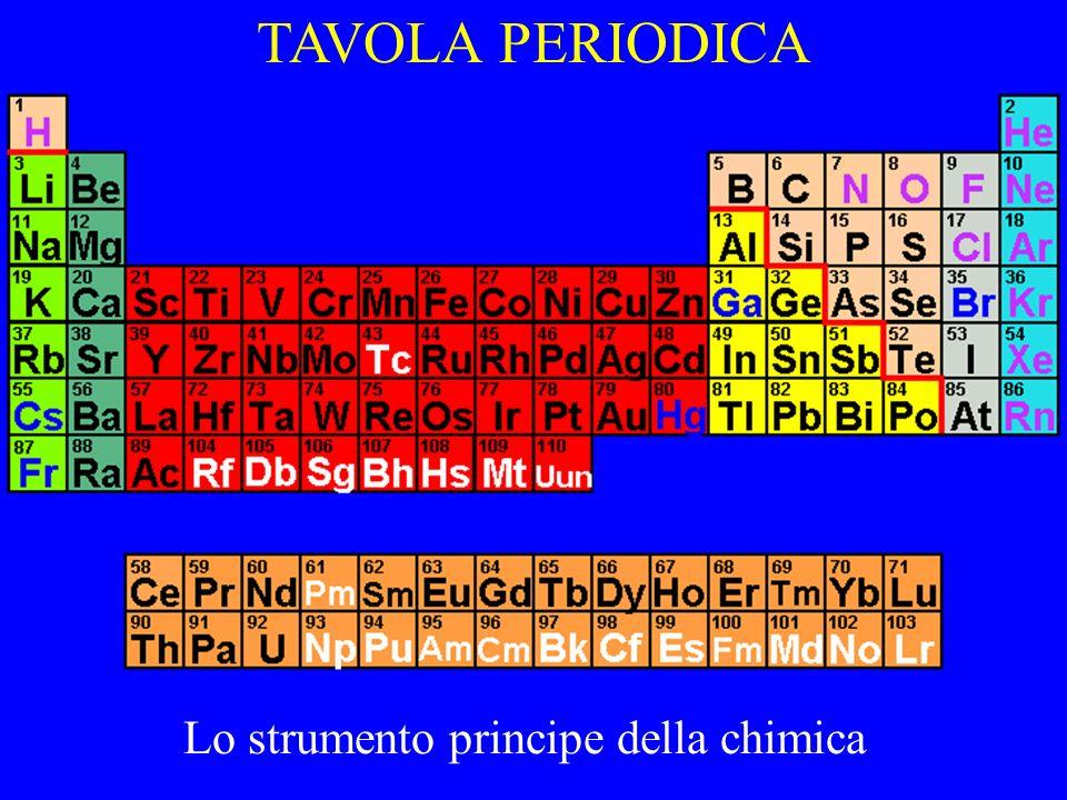 TAVOLA PERIODICA Lo strumento principe della chimica