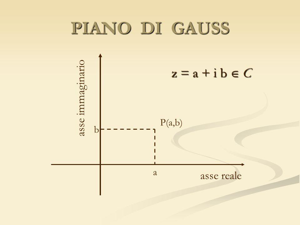 PIANO DI GAUSS asse reale asse immaginario a b P(a,b) z = a + i b C