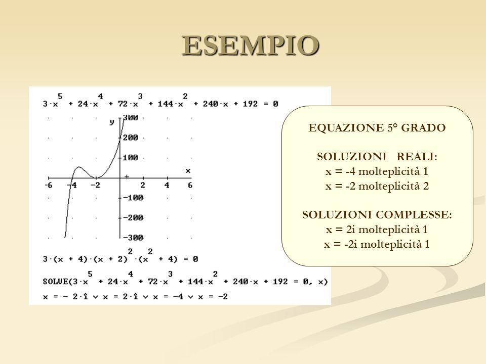 ESEMPIO ESEMPIO EQUAZIONE 5° GRADO SOLUZIONI REALI: x = -4 molteplicità 1 x = -2 molteplicità 2 SOLUZIONI COMPLESSE: x = 2i molteplicità 1 x = -2i mol