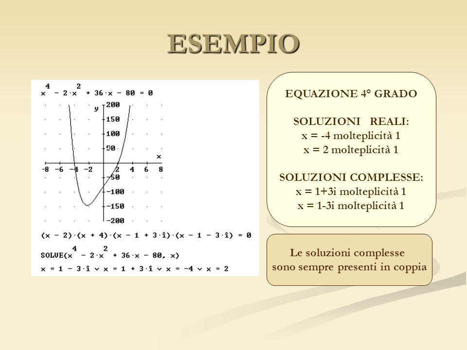 ESEMPIO EQUAZIONE 4° GRADO SOLUZIONI REALI: x = -4 molteplicità 1 x = 2 molteplicità 1 SOLUZIONI COMPLESSE: x = 1+3i molteplicità 1 x = 1-3i molteplic